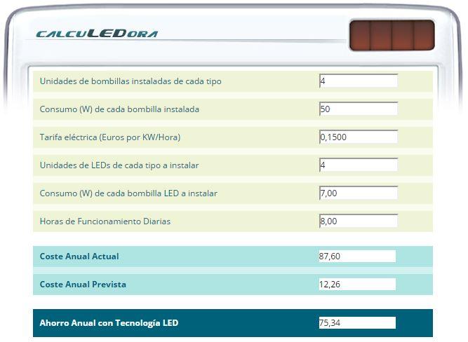Cambiar hal genos por led blog for Calculadora ahorro