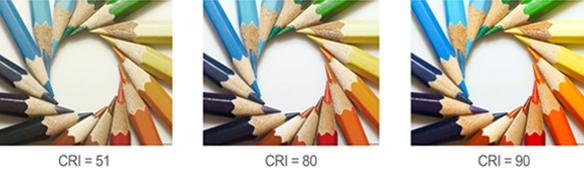 Comparación de diferentes valores de CRI