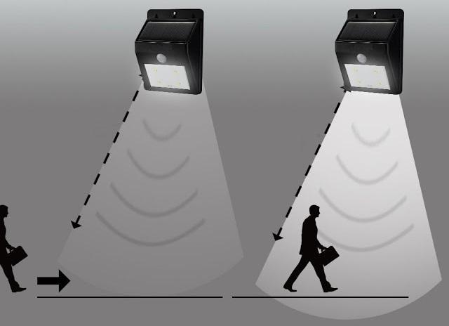 Los apliques LED se encienden de forma automática