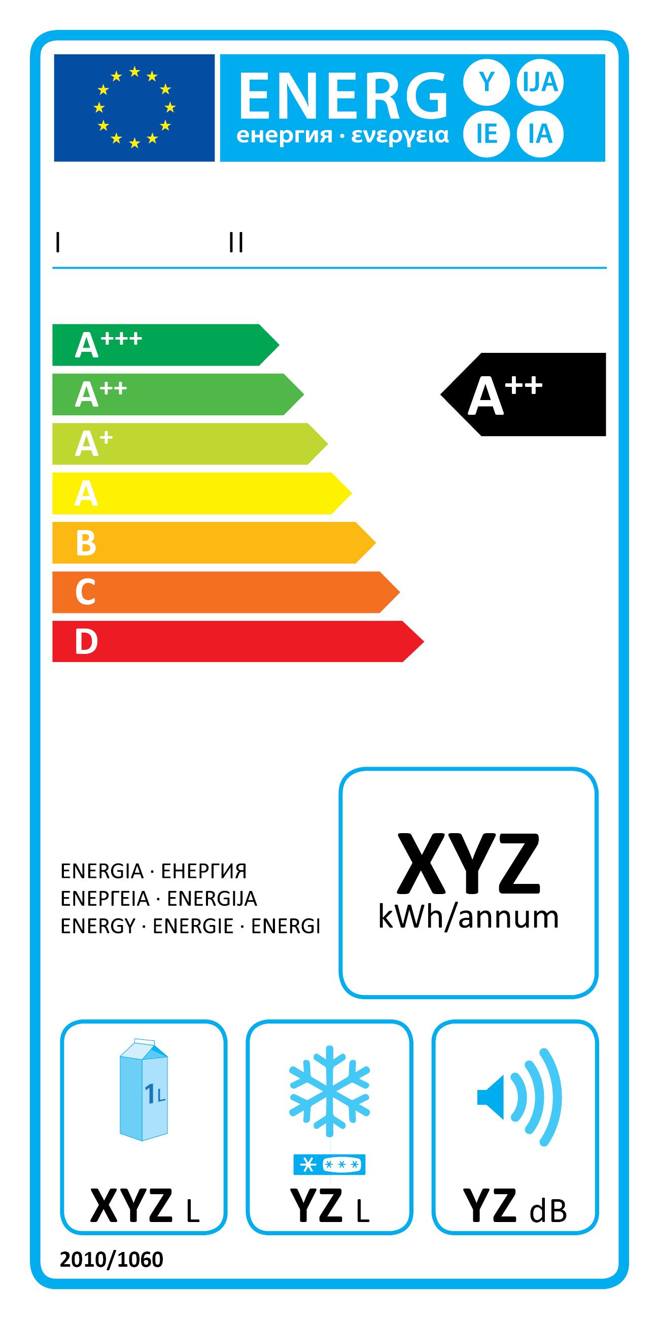 Etiqueta energética del frigorífico