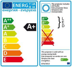 Etiqueta energética para iluminación