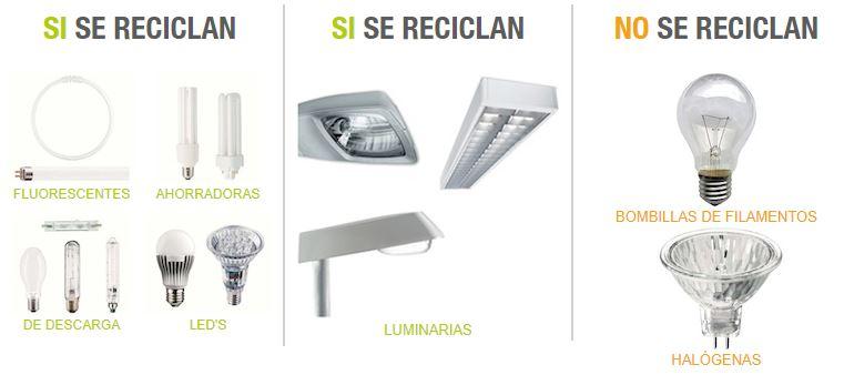Tipos de bombillas que se reciclan