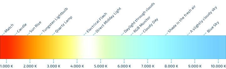 escala-de-color-kelvin_UK.jpg