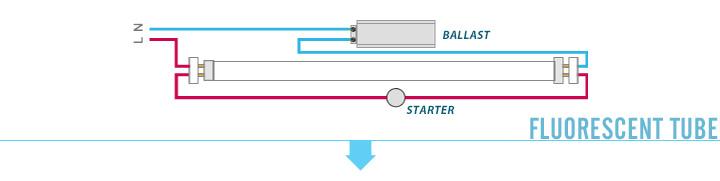 LED Tube Installation - LEDKIA Neon Tube Light Wiring Diagram on