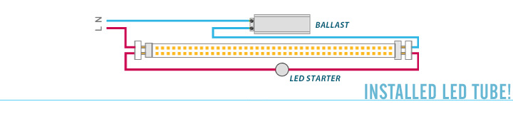 installing led tubes (two side power)