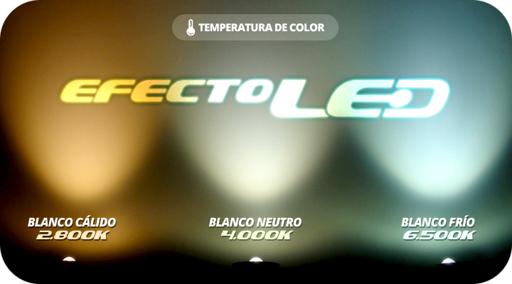 Temperatura de Color de la Luz