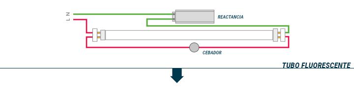 Instalação Tubos LED T8 - Parte 1