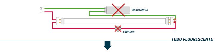 Instalação Tubos LED T8 - Parte 2