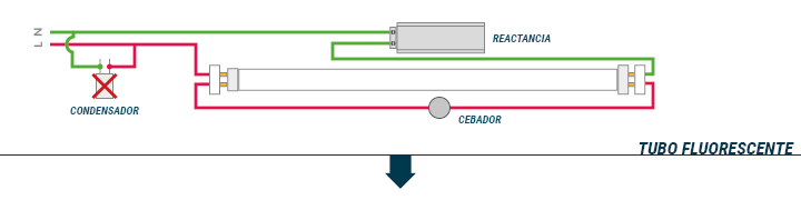Instalação Tubos LED T8 - Parte 1.b