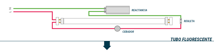 Instalación de Tubos LED - Parte 2